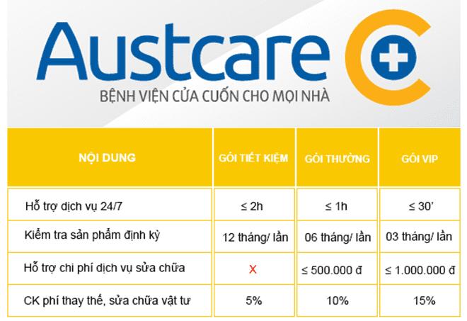 Ba gói dịch vụ bảo dưỡng định kì của Austcare tại Đại lý của Cuốn Austdoor Hồ Chí Minh